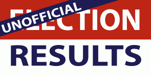 2020 Primary Unofficial Results